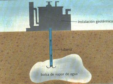 Energ a geot rmica sobre el calor de la tierra y sus - Chimeneas electricas con vapor de agua ...